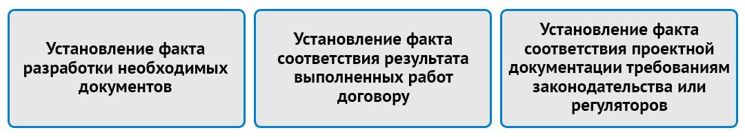 Задачи экспертизы документов в области ИБ