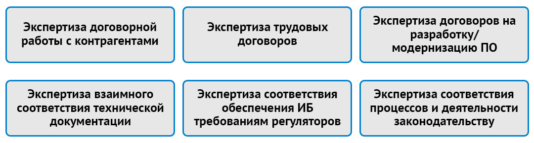 Примеры нормативных экспертиз в области ИБ