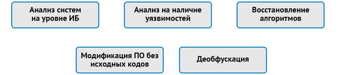 Дополнительные услуги