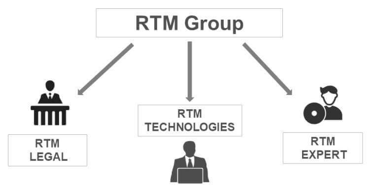 Состав RTM Group