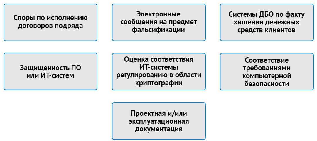 Варианты компьютерно-технической экспертизы
