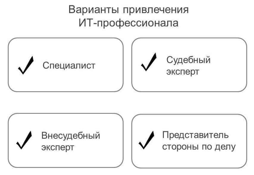 Варианты привлечения ИТ-эксперта в судебный процесс