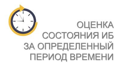 Оценка состояния информационной безопасности за определенный период времени