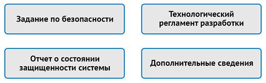 Результаты аудита безопасности процесса разработки ПО
