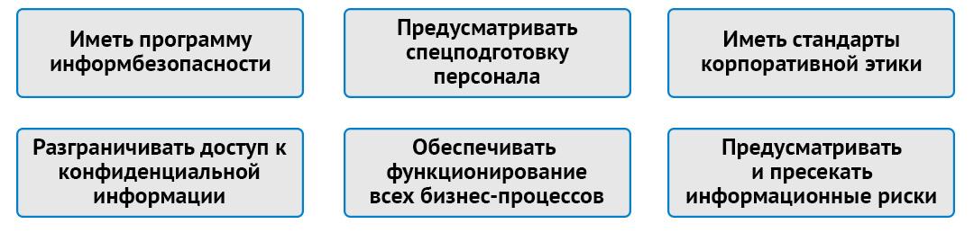 СУИБ критерии для ISO 27001