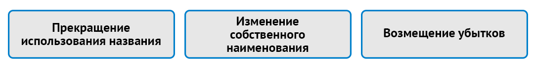 Требования при нарушении прав на товарный знак