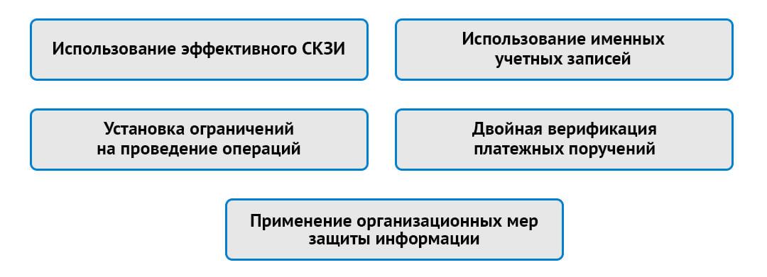Меры защиты для предотвращения кражи со стороны юрлиц