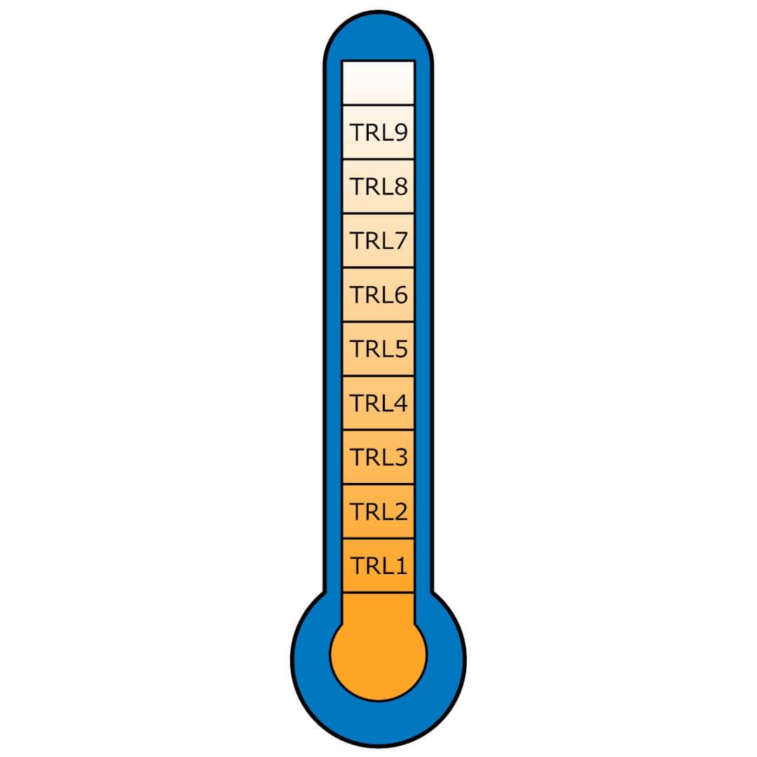 Оценка TRL для IT проектов по ГОСТ 58048-2017 «Трансфер технологий»